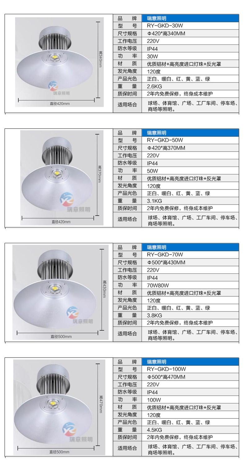 20W-100W厂房车间LED工矿灯参数图