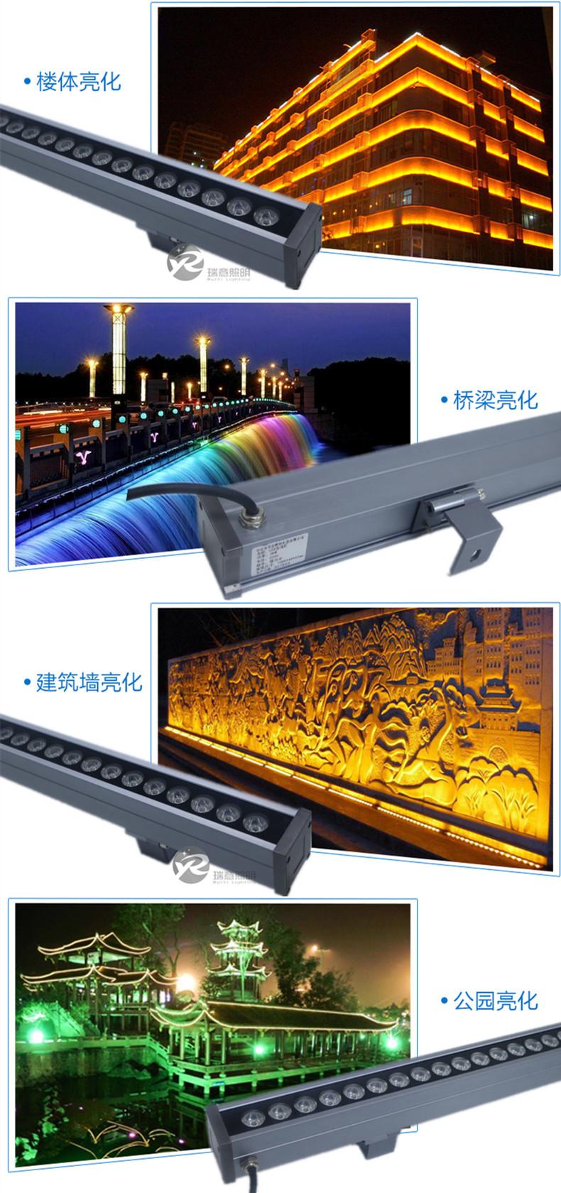 36W私模新款LED洗墙灯48*55应用图