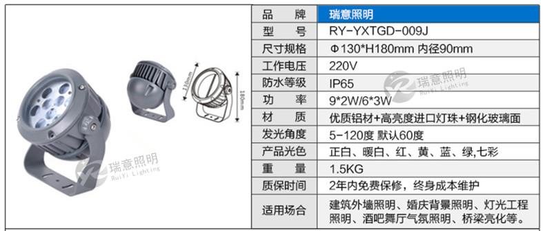 3W-100W圆形LED投光灯参数图1