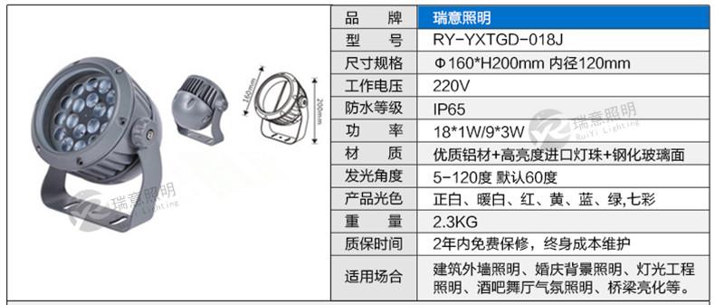 3W-100W圆形LED投光灯参数图2