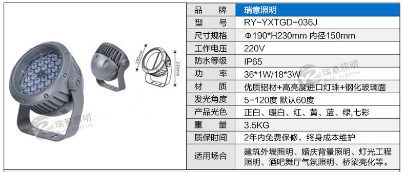 3W-100W圆形LED投光灯参数图3