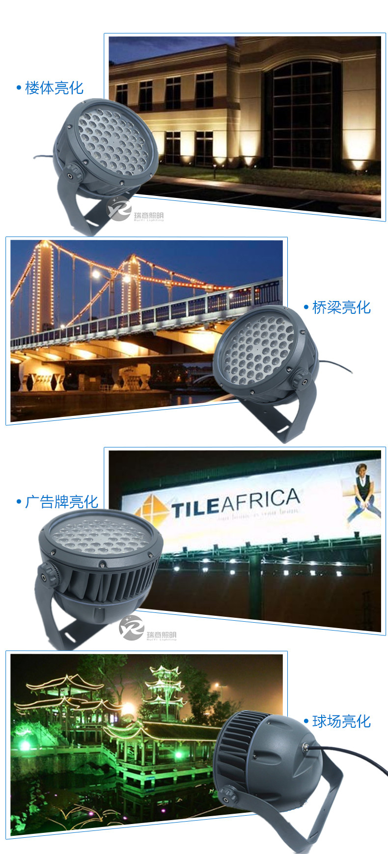 3W-100W圆形LED投光灯应用图