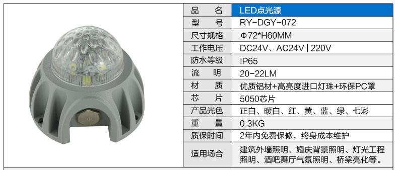 Φ72圆形LED点光源参数图