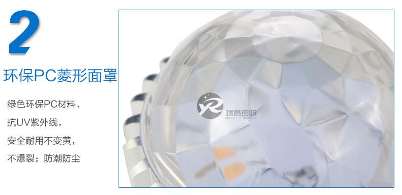Φ85圆形LED点光源实拍图-2