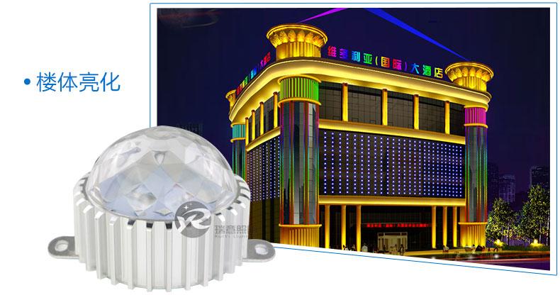 Φ85圆形LED点光源应用图-1