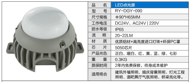 Φ90圆形LED点光源参数图