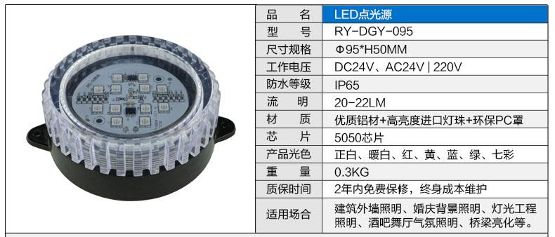 Φ95圆形LED点光源参数图
