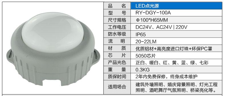 Φ100A圆形LED点光源参数图