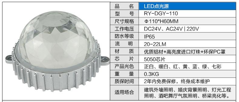Φ110圆形LED点光源参数图