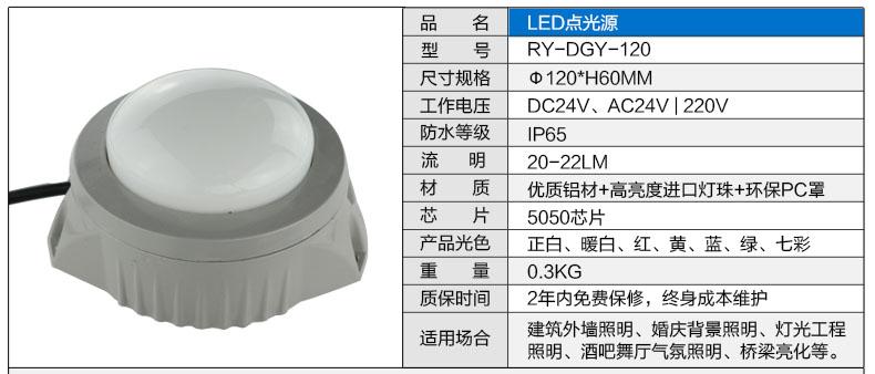 Φ120圆形LED点光源参数图