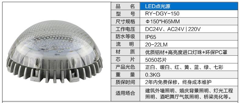 Φ150圆形LED点光源参数图