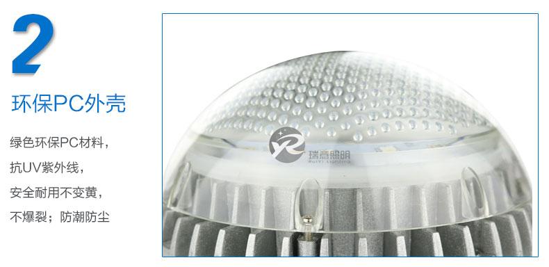 Φ150圆形LED点光源实拍图-2