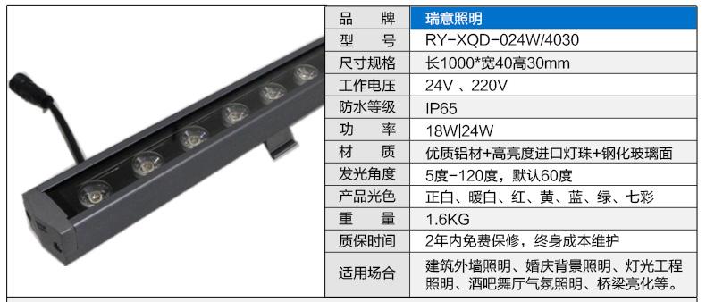 18-24W防水LED洗墙灯40*30参数图