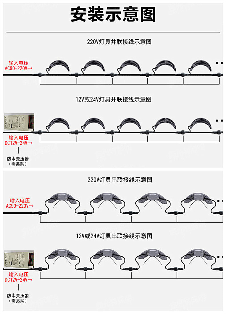 9W瓦楞灯 LED月牙灯 LED瓦片灯 LED星光灯安装示意图