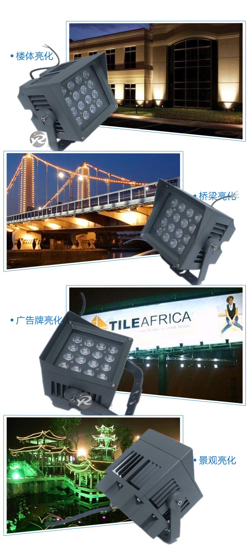 16W正方形LED投光灯应用图