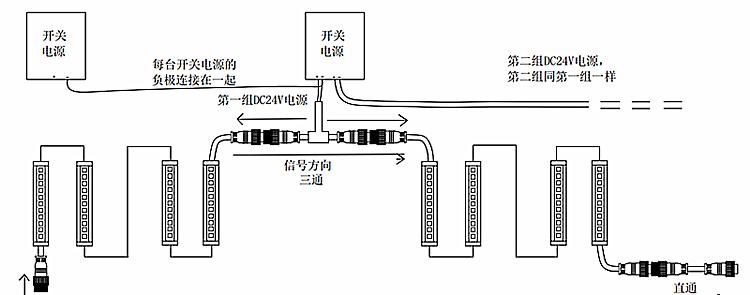 DC24V LED单色洗墙灯的安装示意图