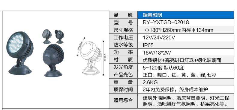 3W6W18W54W大功率LED投光灯参数图