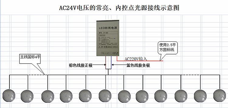 AC24V电压的常亮、内控点光源接线示意图
