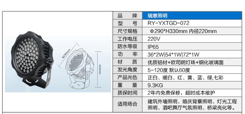 72W大功率梅花形LED投光灯参数图