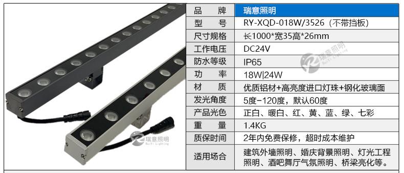 18-24W私模新款LED洗墙灯35*26参数图