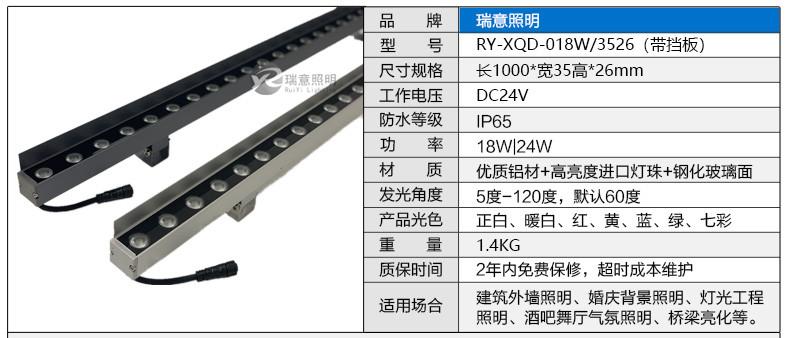 18-24W私模新款带挡板LED洗墙灯35*26参数图